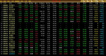 股票旅游板块还可以持有吗
