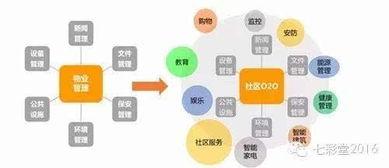 什么是o2o商业模式(很多企业为什么要做o2o商业模式)