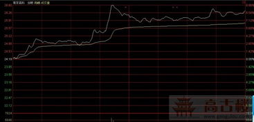 给推荐几支有潜力的股票?