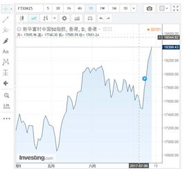 新华富时安硕A50都包括哪些股票