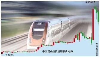 中国中车股票将暴涨