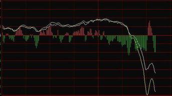 股票连续下跌是什么情况