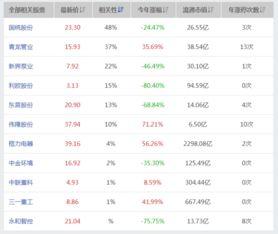 水利股票有哪些有哪些