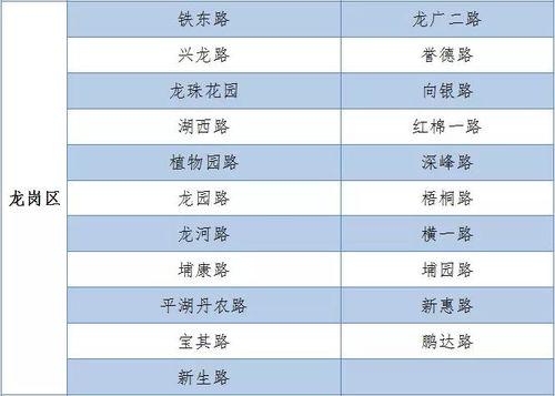 31省区市新增确诊30例,其中7例为本土病例4月21日0—24时,31个省(自治区、直辖市)和新疆生产建设兵团报告新增确诊病例30例,其中23例为境外输入病例,7例为本土病例(黑龙江7例);无新增死亡病例;新增疑似病例3例,均为境外输入疑似病例.