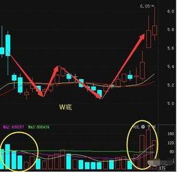 为什么股票价格这么低了,还要下跌啊!