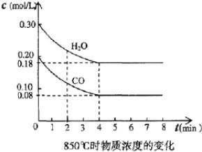 一氧化碳与氧气反应(一氧化碳与氧气燃烧的反应是什么反应)