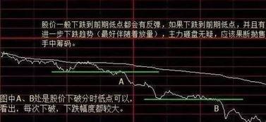 股票分析的中期指多长时间能生产