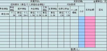 工资表的制作利用Excel快速制作工资表