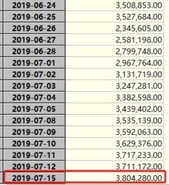 50etf期权招商代理(etf期权平台)   股票配资平台  第2张