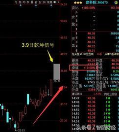 电科院为什么股票下跌?