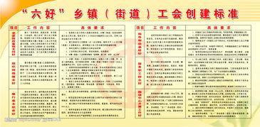 河南工会标准化建设汇报材料