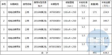 关于江西省高温补贴申请范文