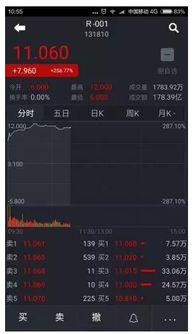 股票的交易安全吗,账户的钱安全吗