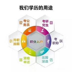 深圳学历提升的正规机构,深圳留学机构的哪家好插图(1)