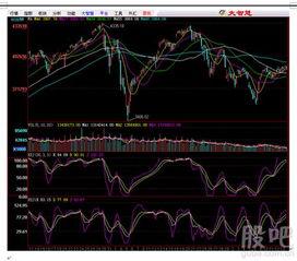 中国一重的股票分析