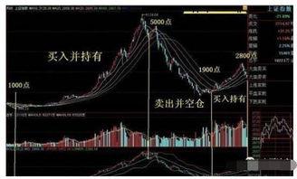 十万元炒股中短线一年大概可赚多少