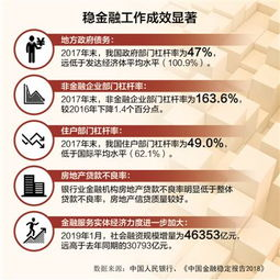 金融稳定与地方经济发展的关系
