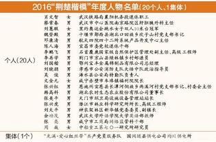 蔡常春入选2016荆楚楷模年度人物得了荣誉仍要一如既往