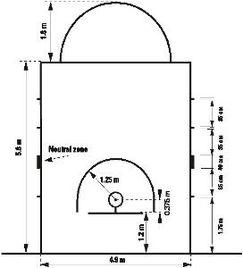 篮球场地尺寸图(篮球架标准尺寸图)