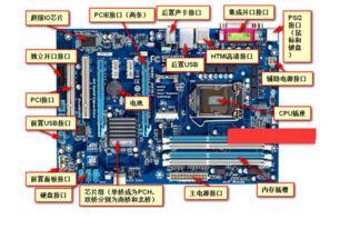主板上有一个四针的电源接口,在cpu风扇旁边,不接的话电脑能不能点亮