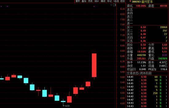 中国巨石2021股权登记日是哪天,什么时候买入股票才能分红呢?