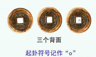 周易如何算卦 3个硬币(请问用六枚硬币算卦的方法叫什么 我搜索六爻