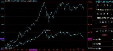 上证指数下载(上证指数近十年数据)1592  场外个股期权  第3张