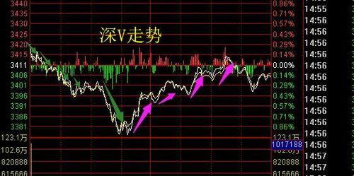 明天1月21日星期四股市怎么走?