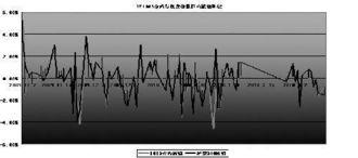 期货怎样买卖和交易(期货初学者买卖视频)  股票配资平台  第2张
