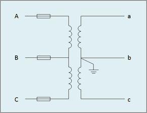 互感器 电能表的接线大全和原理讲解,想学不会都难