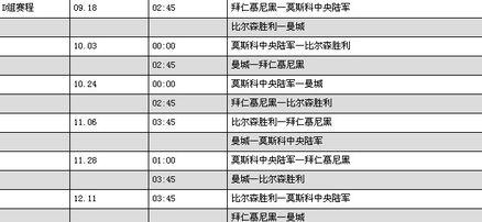 20132014赛季欧冠小组赛d组赛程表