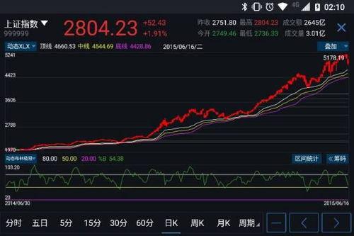 股票的上行和下行概率是什么意思?