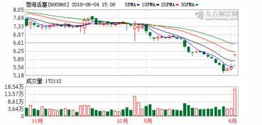 渤海活塞股票是什么板块