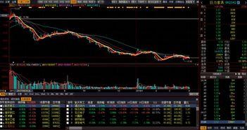 巨力集团购回巨力索具无限售股份对该股票今后的价位有什么影响?