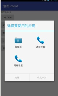 Android中的Intent和Intent filter总结