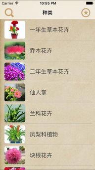 关于花的知识的app