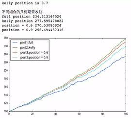 凯利公式计算单一股票的仓位,该如何计算?
