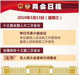 3月4日十三届全国人大二次会议举行预备会议