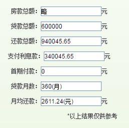 商业贷款的利率(买房商业贷款年利率多)