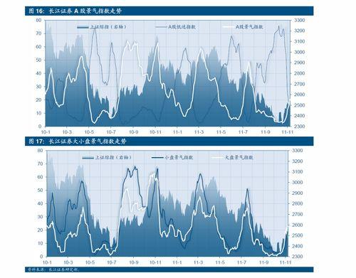 新上市公司的股票一定会涨吗?