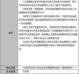 深圳的公积金可以用在异地买房吗(你好,请问我是深圳的)