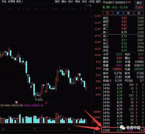 求高手说下股票连续竞价的一个例子