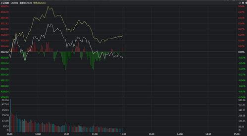 沪市一共有多少只股票