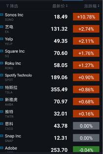 高盛评级股票会准吗?