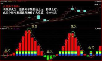 为什么一个行业蒸蒸日上,利润一直增加,但是股票会跌呢?