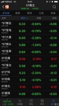 S丅股票有多少支?