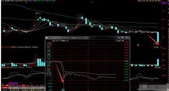 紫金银行股票k线分析