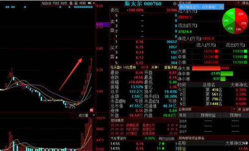 我买了股票但是股票停牌了那怎么办是不是资金也不能动拉?