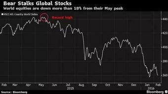 股票崩盘是什么意思 股市为什么会崩盘