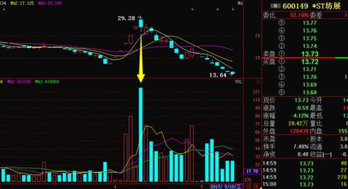 现在貌似中国股票T0可以了对吗?真的假的?